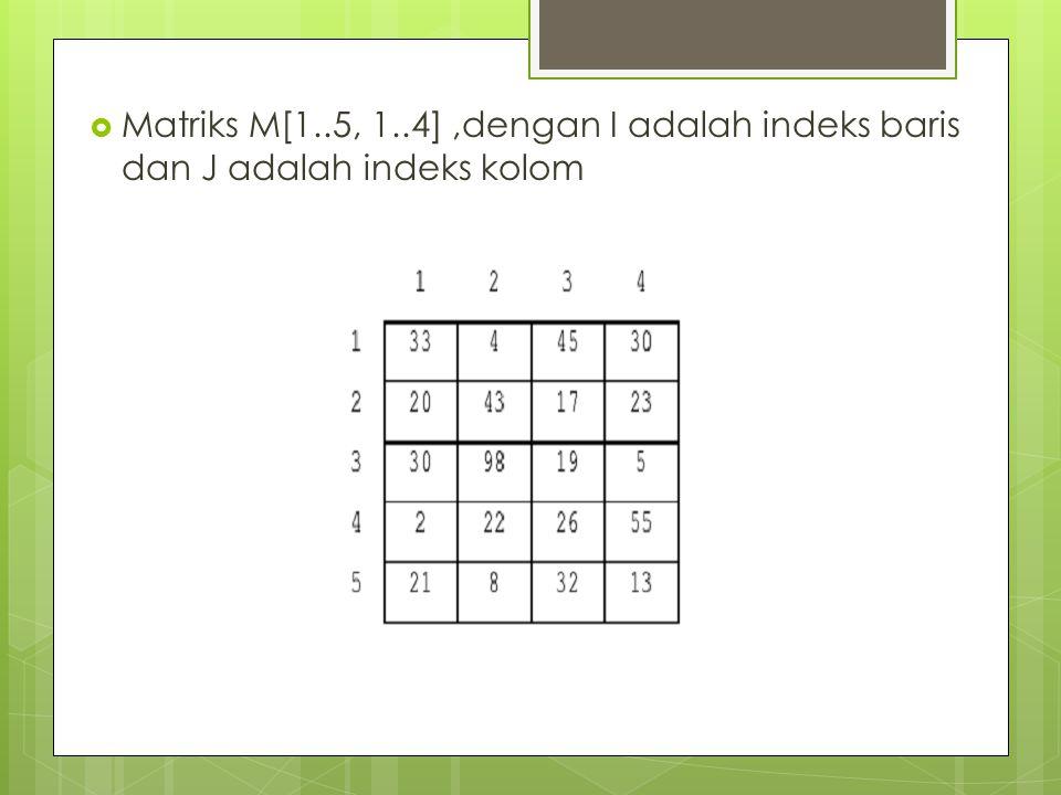 Matriks M[1..5, 1..4] ,dengan I adalah indeks baris dan J adalah indeks kolom